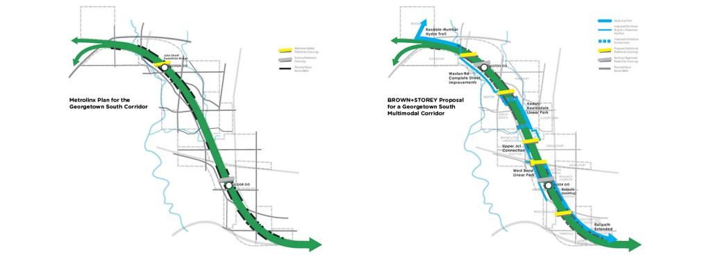 Corridor Maps